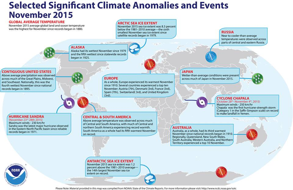 Climate Events 2015
