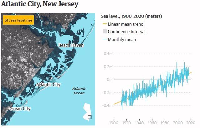 Atlantic City, NJ / Sea Level Rising